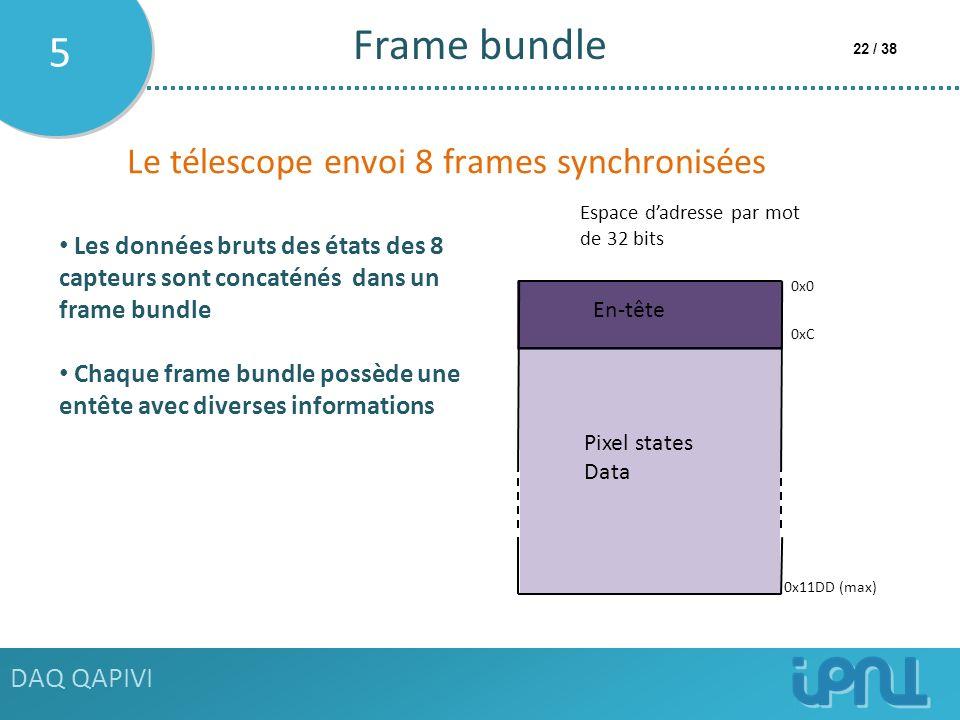 Frame bundle 5 Le télescope envoi 8 frames synchronisées DAQ QAPIVI