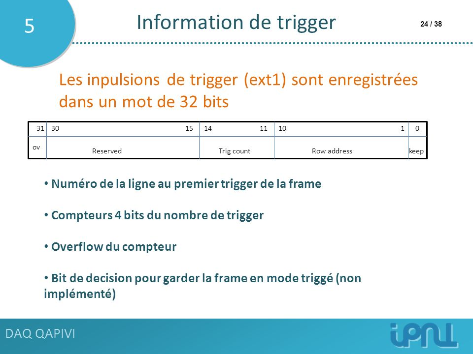 Information de trigger
