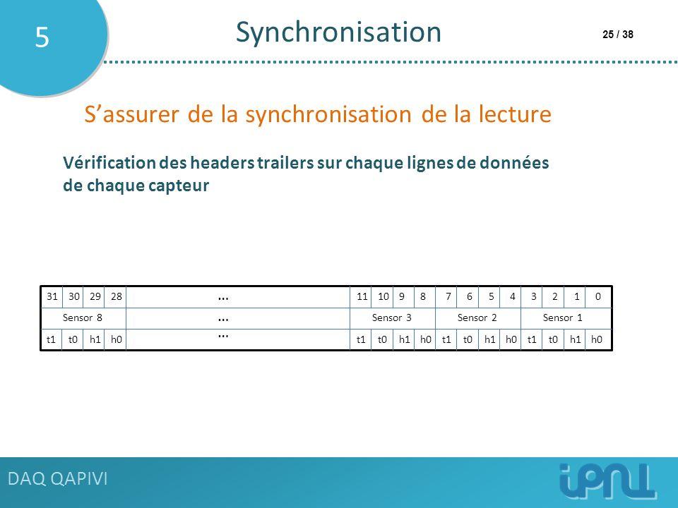Synchronisation 5 S'assurer de la synchronisation de la lecture