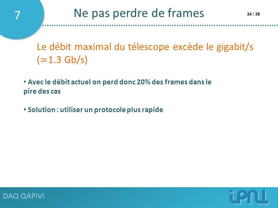 Ne pas perdre de frames 7. Le débit maximal du télescope excède le gigabit/s (≃1.3 Gb/s)