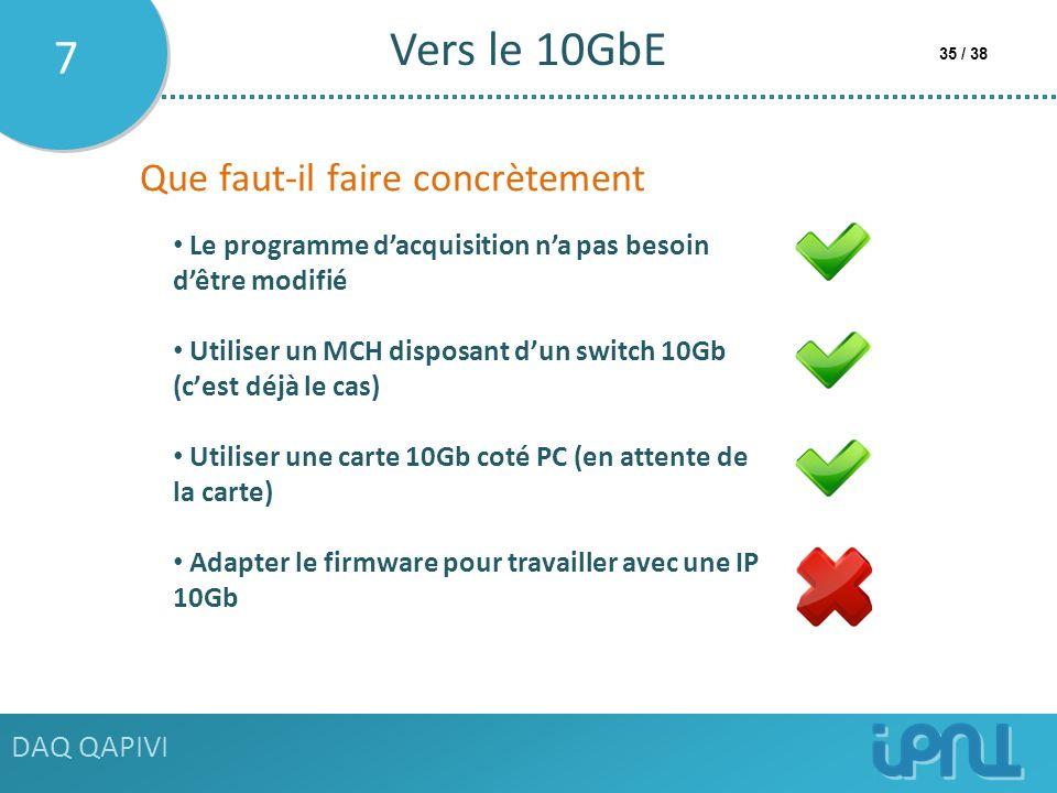 Vers le 10GbE 7 Que faut-il faire concrètement DAQ QAPIVI
