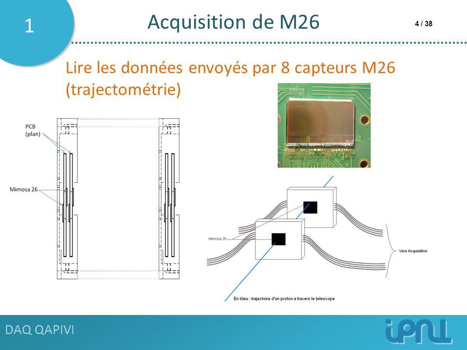 Acquisition de M26 1 Lire les données envoyés par 8 capteurs M26 (trajectométrie) DAQ QAPIVI 4
