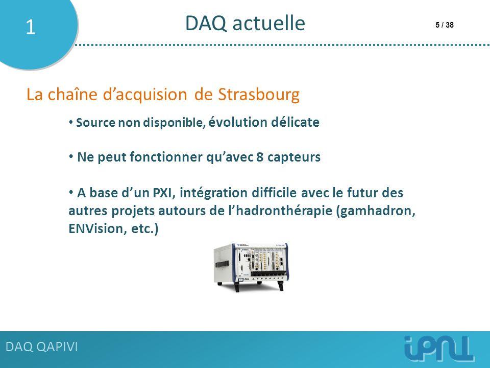 DAQ actuelle 1 La chaîne d'acquision de Strasbourg