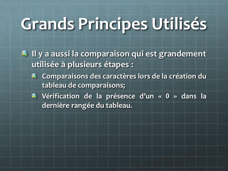 Grands Principes Utilisés