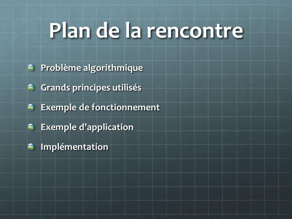 Plan de la rencontre Problème algorithmique Grands principes utilisés