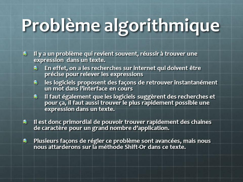 Problème algorithmique