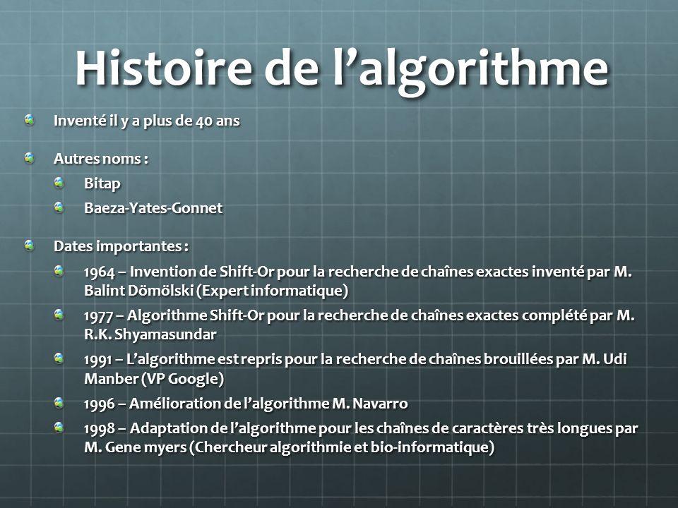 Histoire de l'algorithme