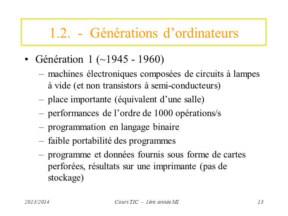 1.2. - Générations d'ordinateurs