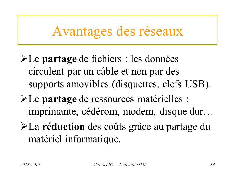 Avantages des réseaux Le partage de fichiers : les données circulent par un câble et non par des supports amovibles (disquettes, clefs USB).