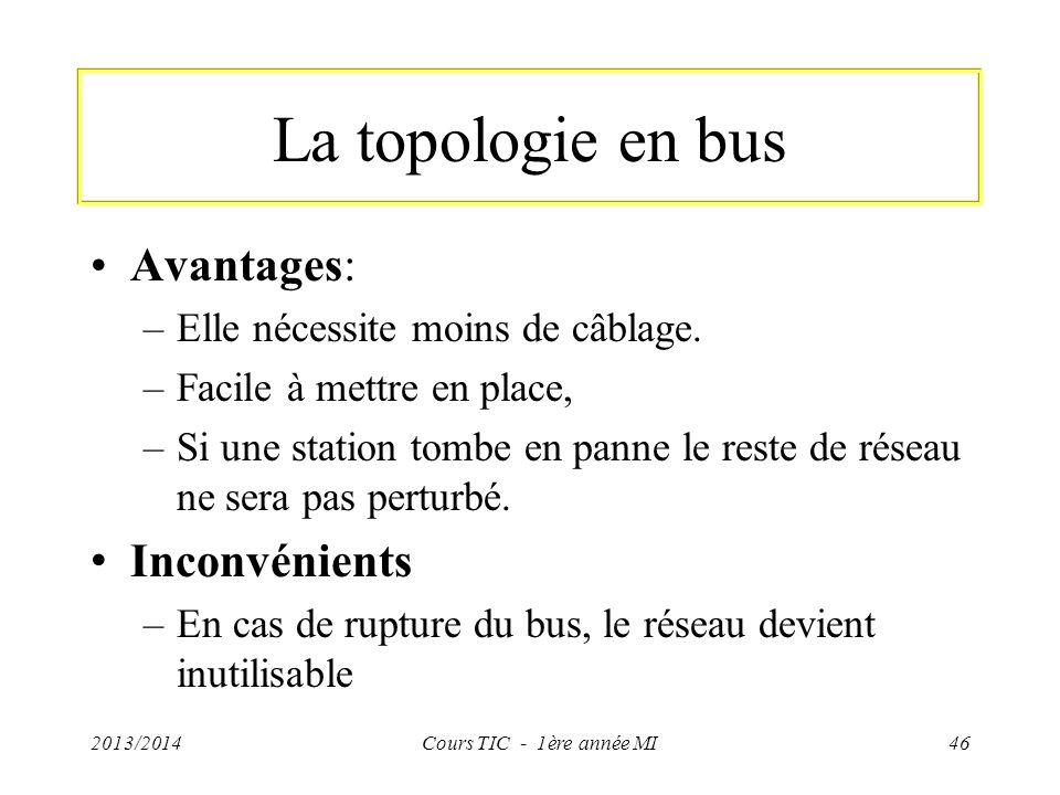 La topologie en bus Avantages: Inconvénients