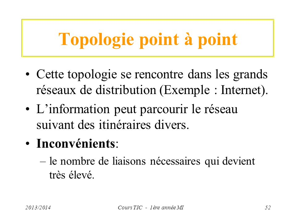 Topologie point à point