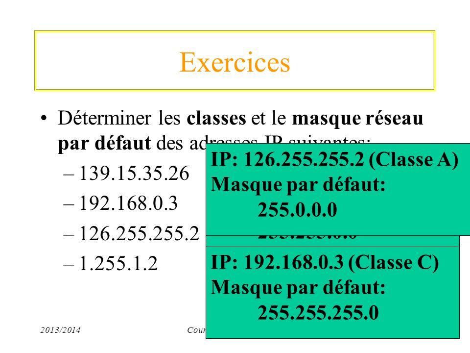 Exercices Déterminer les classes et le masque réseau par défaut des adresses IP suivantes: 139.15.35.26.