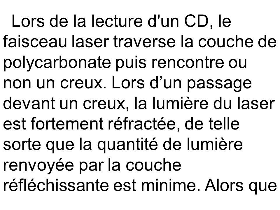 Lors de la lecture d un CD, le faisceau laser traverse la couche de polycarbonate puis rencontre ou non un creux.