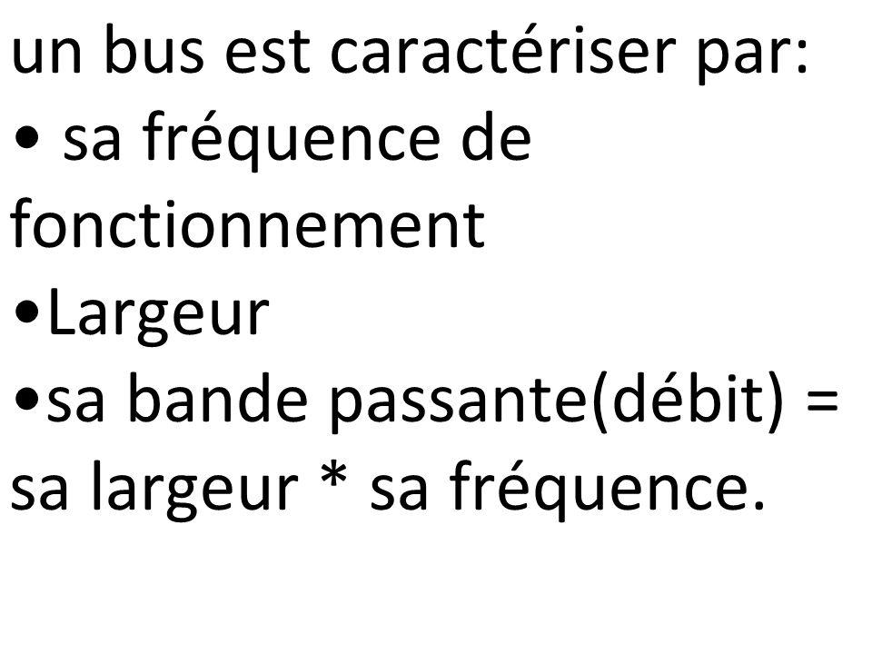 un bus est caractériser par: