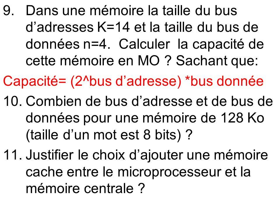 Dans une mémoire la taille du bus d'adresses K=14 et la taille du bus de données n=4. Calculer la capacité de cette mémoire en MO Sachant que: