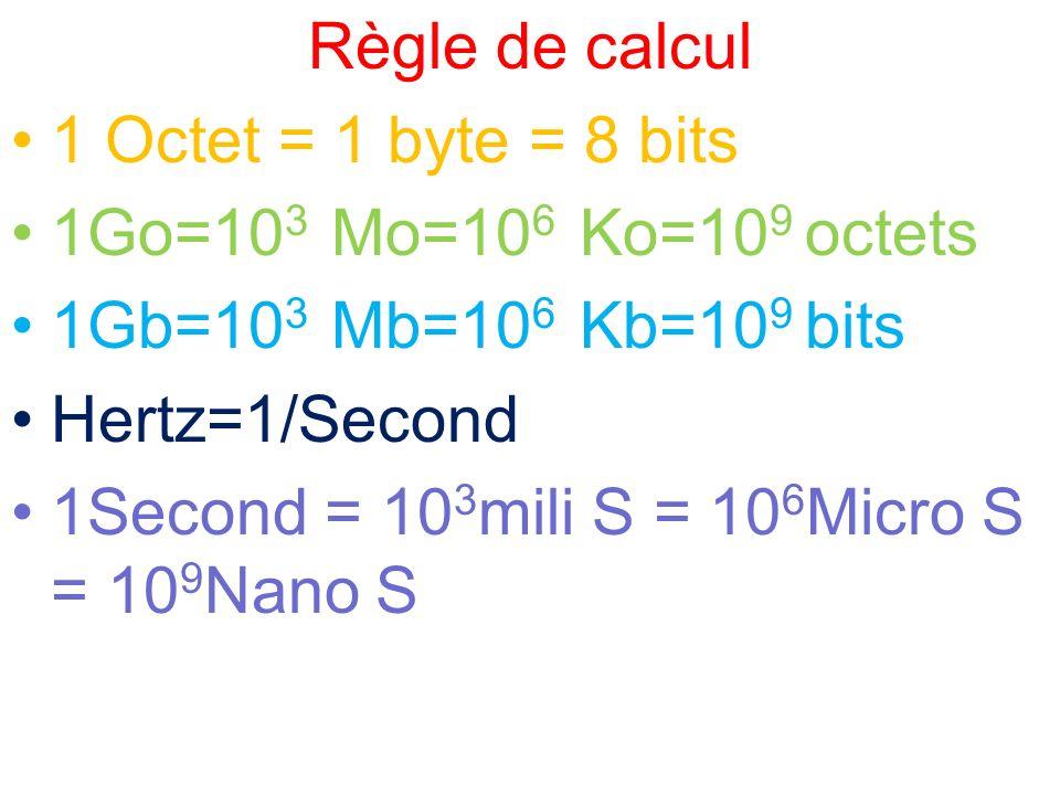 Règle de calcul 1 Octet = 1 byte = 8 bits. 1Go=103 Mo=106 Ko=109 octets. 1Gb=103 Mb=106 Kb=109 bits.
