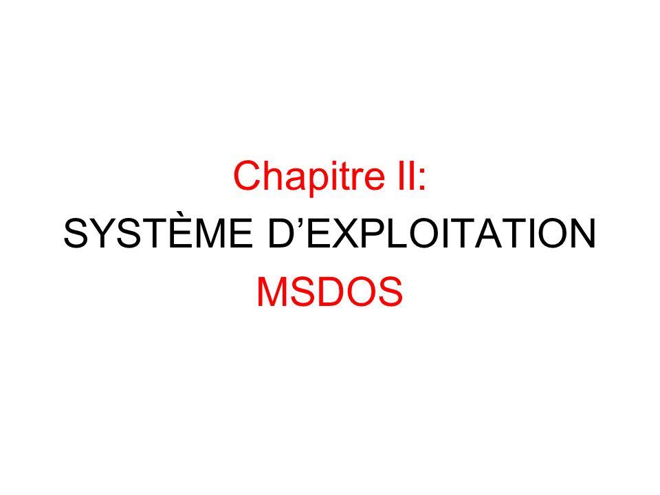 Chapitre II: SYSTÈME D'EXPLOITATION MSDOS