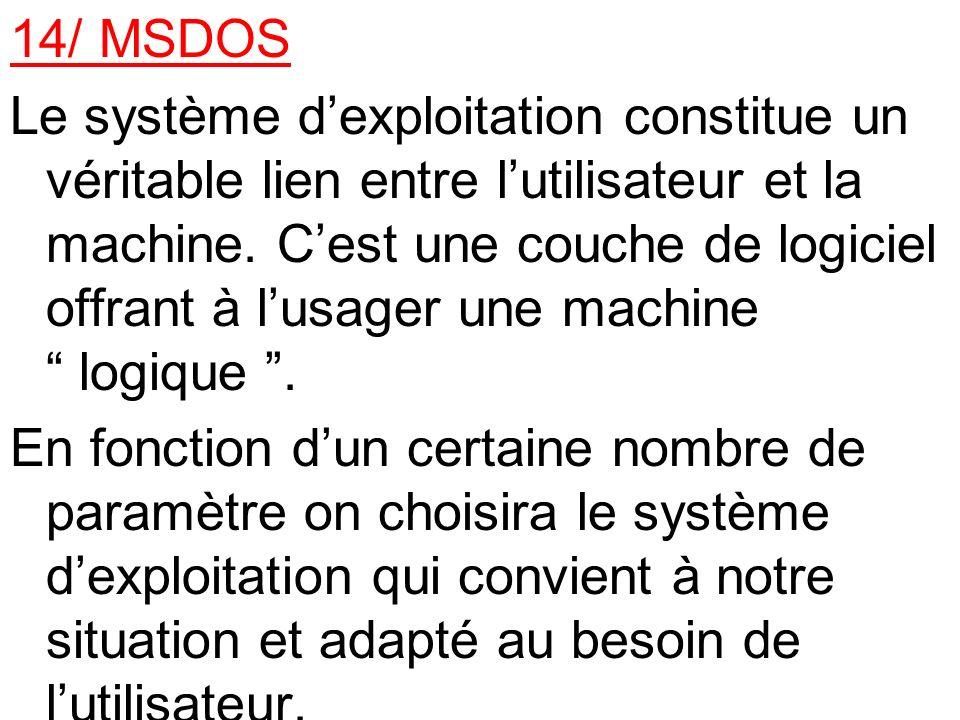 14/ MSDOS Le système d'exploitation constitue un véritable lien entre l'utilisateur et la machine.