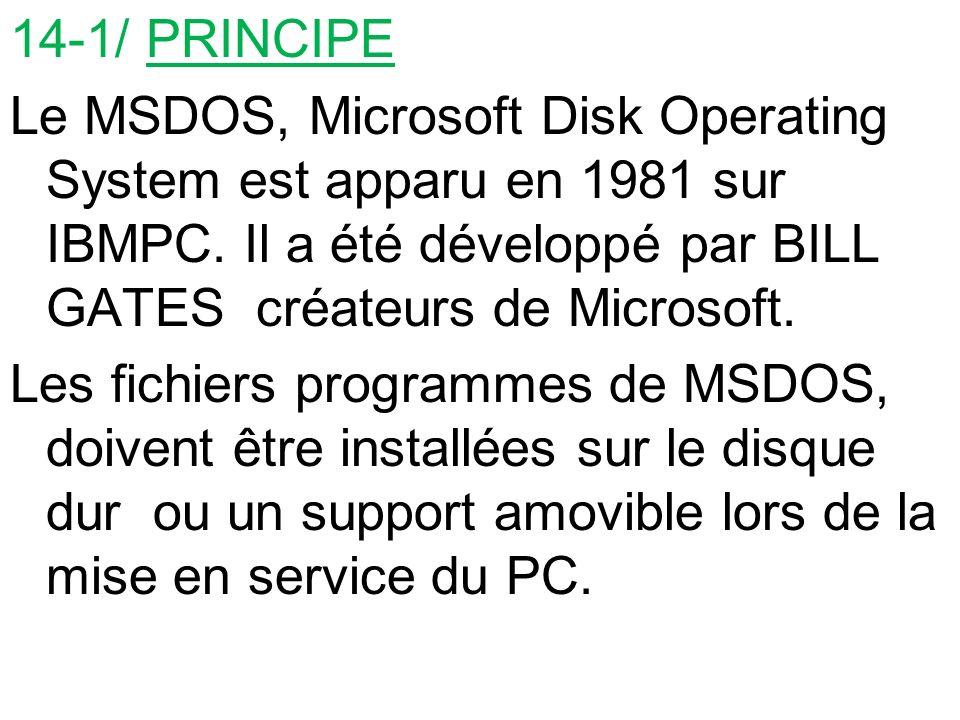 14-1/ PRINCIPE Le MSDOS, Microsoft Disk Operating System est apparu en 1981 sur IBMPC.