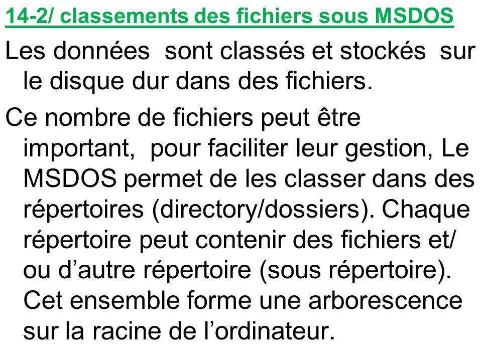 14-2/ classements des fichiers sous MSDOS