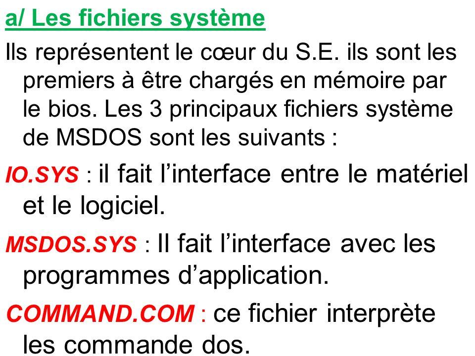 a/ Les fichiers système