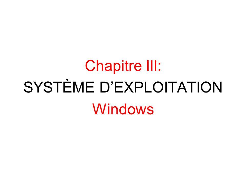 Chapitre III: SYSTÈME D'EXPLOITATION Windows