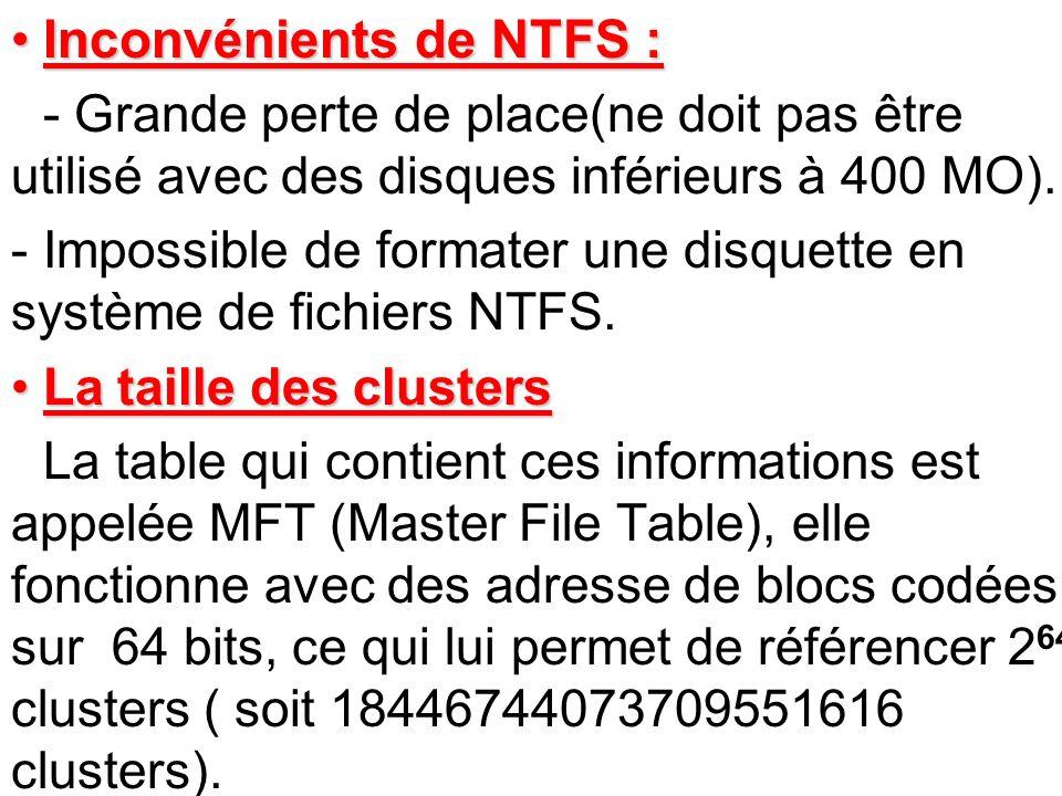 Inconvénients de NTFS :