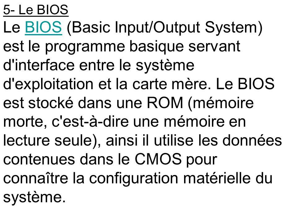 5- Le BIOS