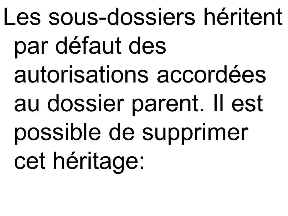 Les sous-dossiers héritent par défaut des autorisations accordées au dossier parent.
