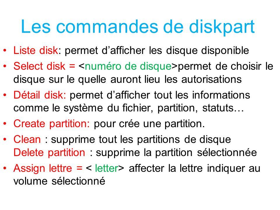 Les commandes de diskpart