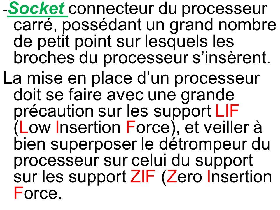 -Socket connecteur du processeur carré, possédant un grand nombre de petit point sur lesquels les broches du processeur s'insèrent.