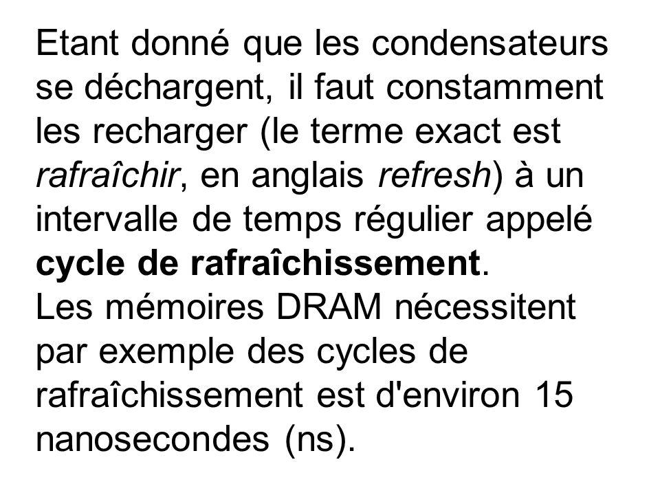 Etant donné que les condensateurs se déchargent, il faut constamment les recharger (le terme exact est rafraîchir, en anglais refresh) à un intervalle de temps régulier appelé cycle de rafraîchissement.