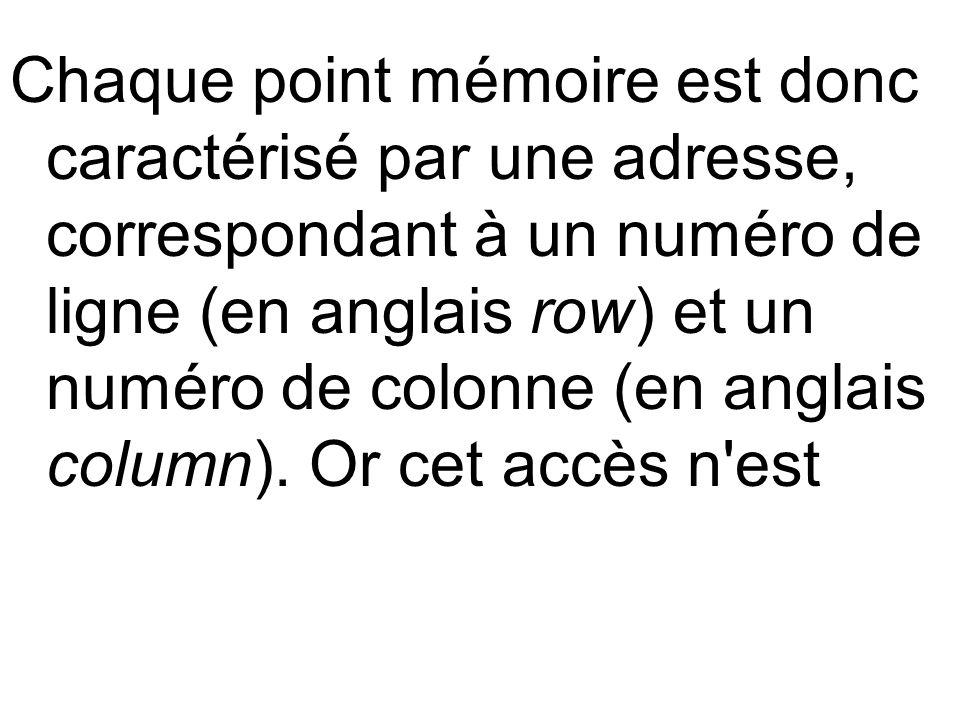 Chaque point mémoire est donc caractérisé par une adresse, correspondant à un numéro de ligne (en anglais row) et un numéro de colonne (en anglais column).