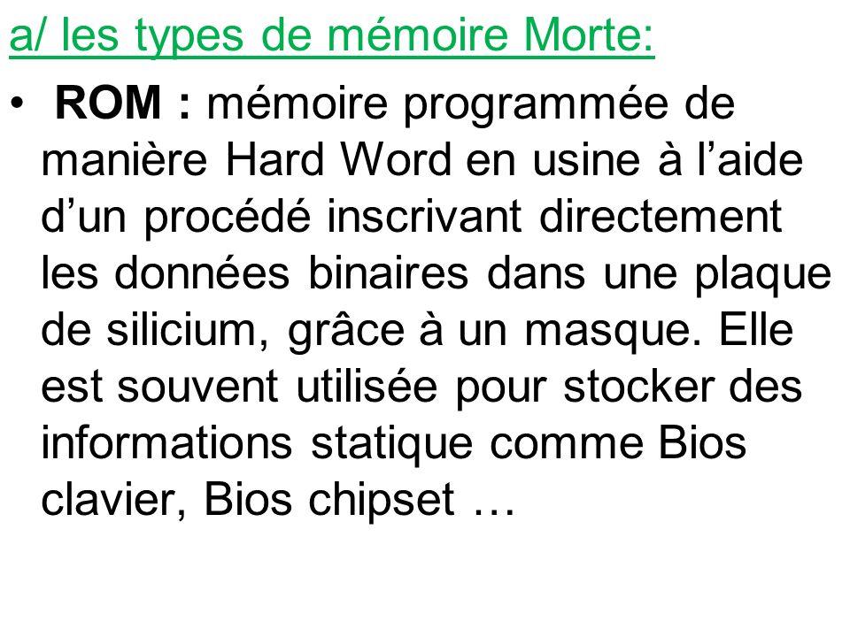 a/ les types de mémoire Morte: