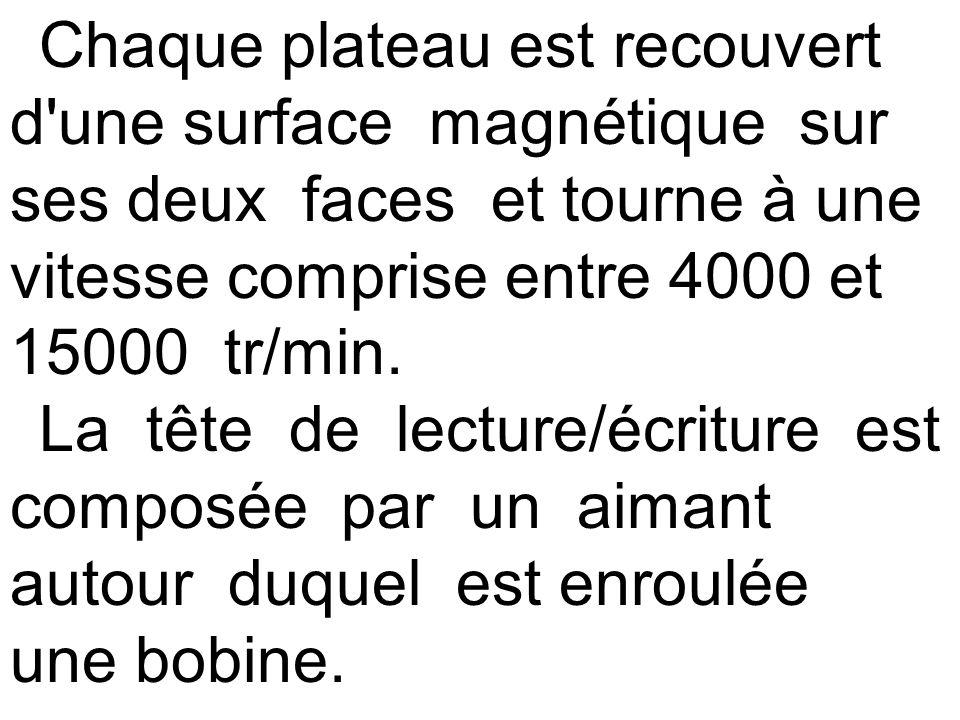 Chaque plateau est recouvert d une surface magnétique sur ses deux faces et tourne à une vitesse comprise entre 4000 et 15000 tr/min.