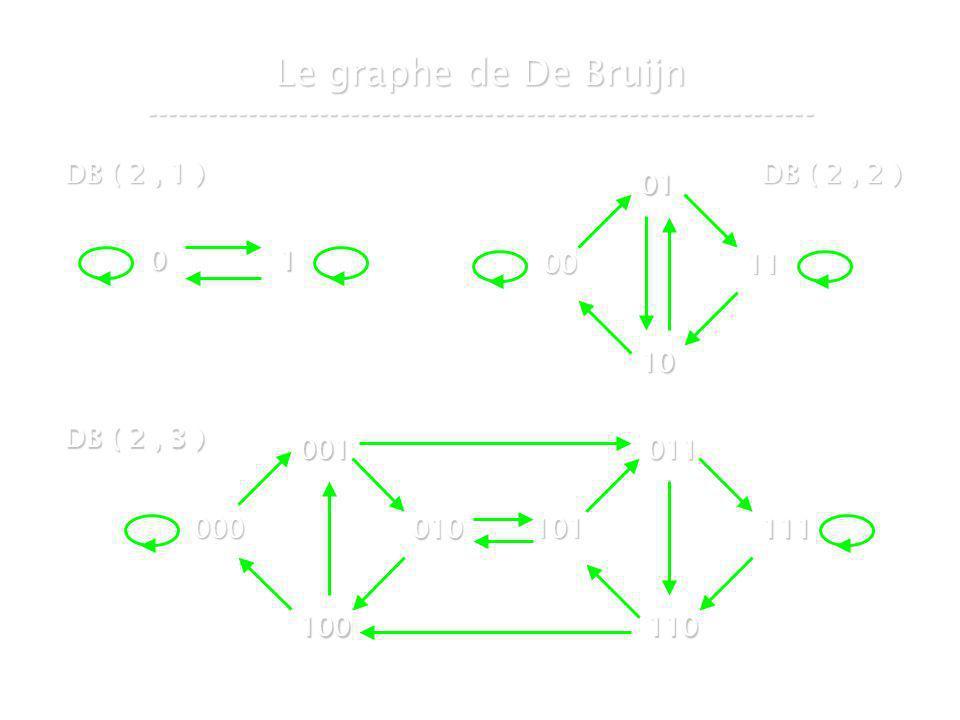 Cours de graphes 8 - Intranet