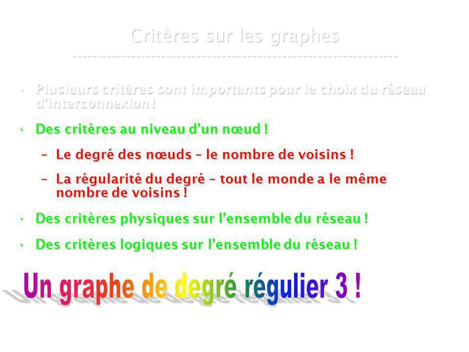 Un graphe de degré régulier 3 !