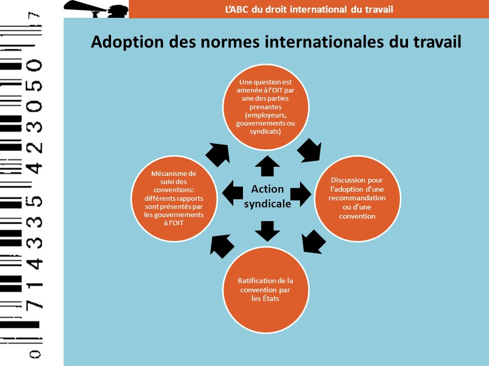 Adoption des normes internationales du travail