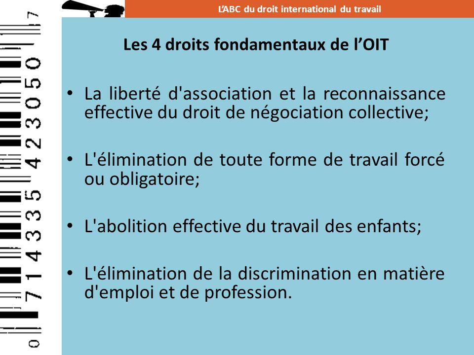 Les 4 droits fondamentaux de l'OIT