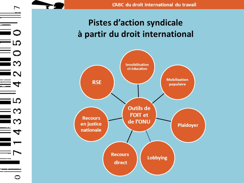 Pistes d'action syndicale à partir du droit international
