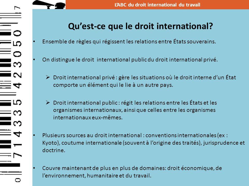 Qu'est-ce que le droit international