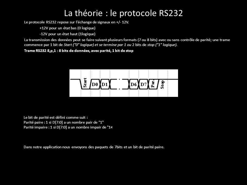 La théorie : le protocole RS232