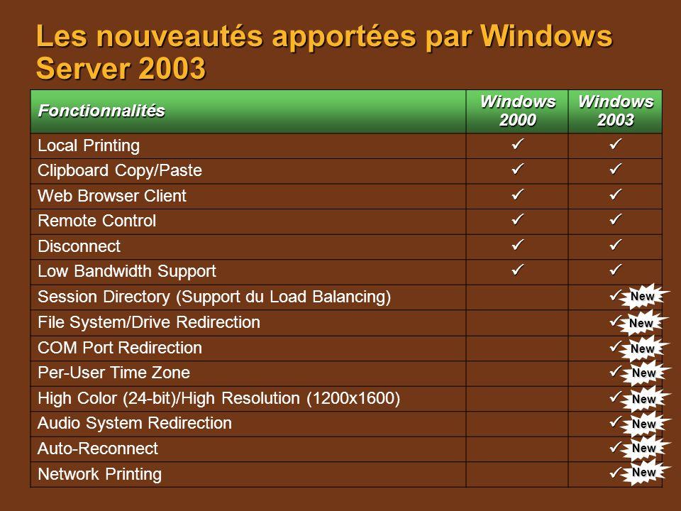 Les nouveautés apportées par Windows Server 2003