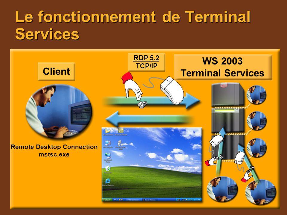 Le fonctionnement de Terminal Services