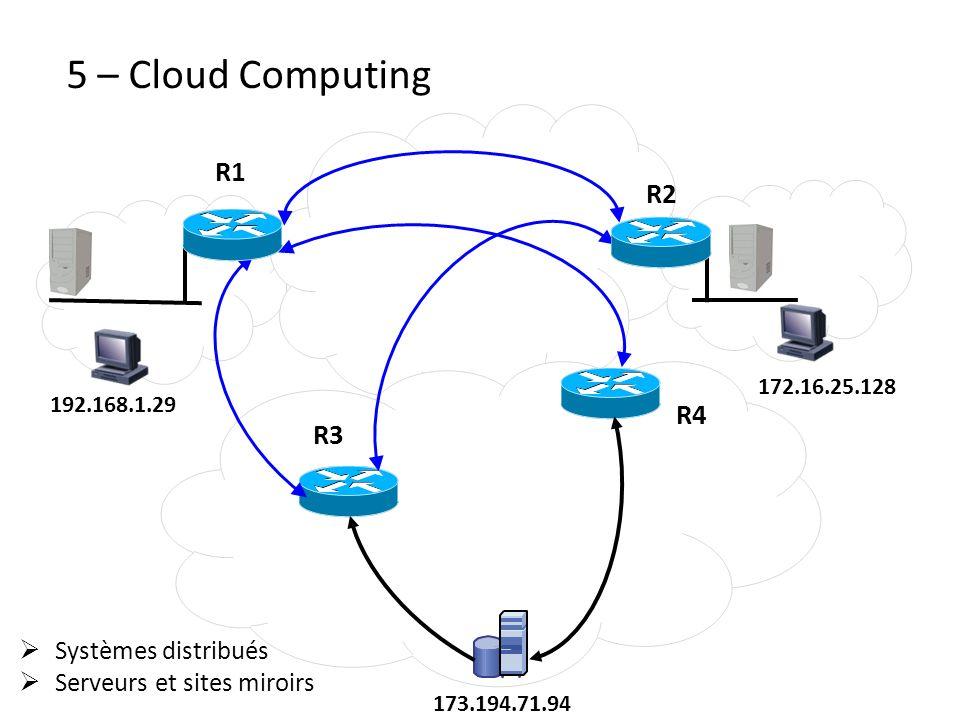 5 – Cloud Computing R1 R2 R4 R3 Systèmes distribués