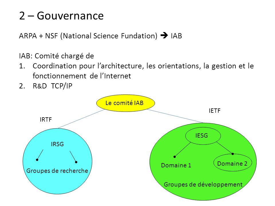 Groupes de développement