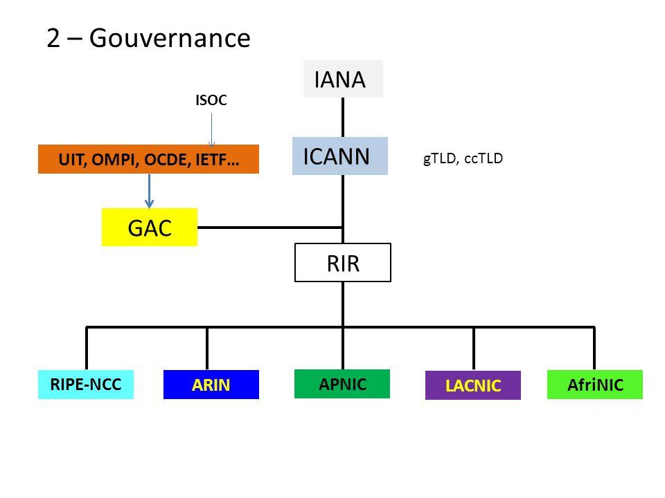 2 – Gouvernance IANA ICANN GAC RIR UIT, OMPI, OCDE, IETF… RIPE-NCC