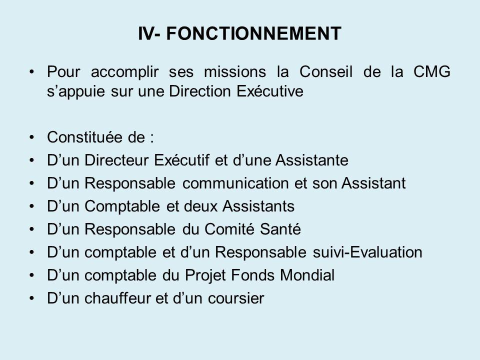 IV- FONCTIONNEMENT Pour accomplir ses missions la Conseil de la CMG s'appuie sur une Direction Exécutive.