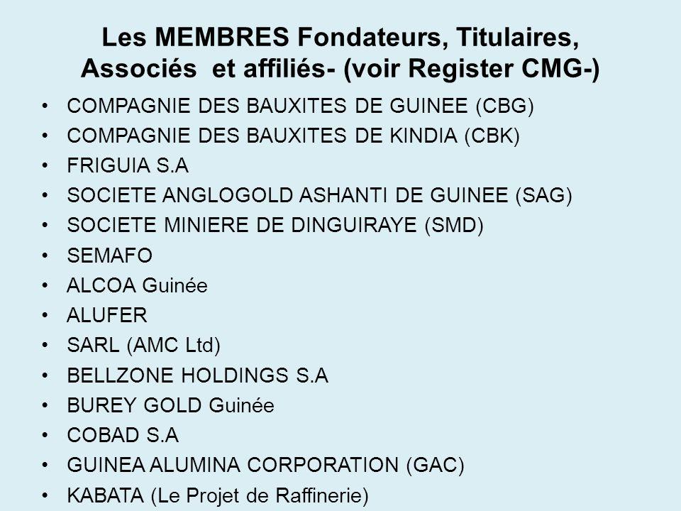 Les MEMBRES Fondateurs, Titulaires, Associés et affiliés- (voir Register CMG-)