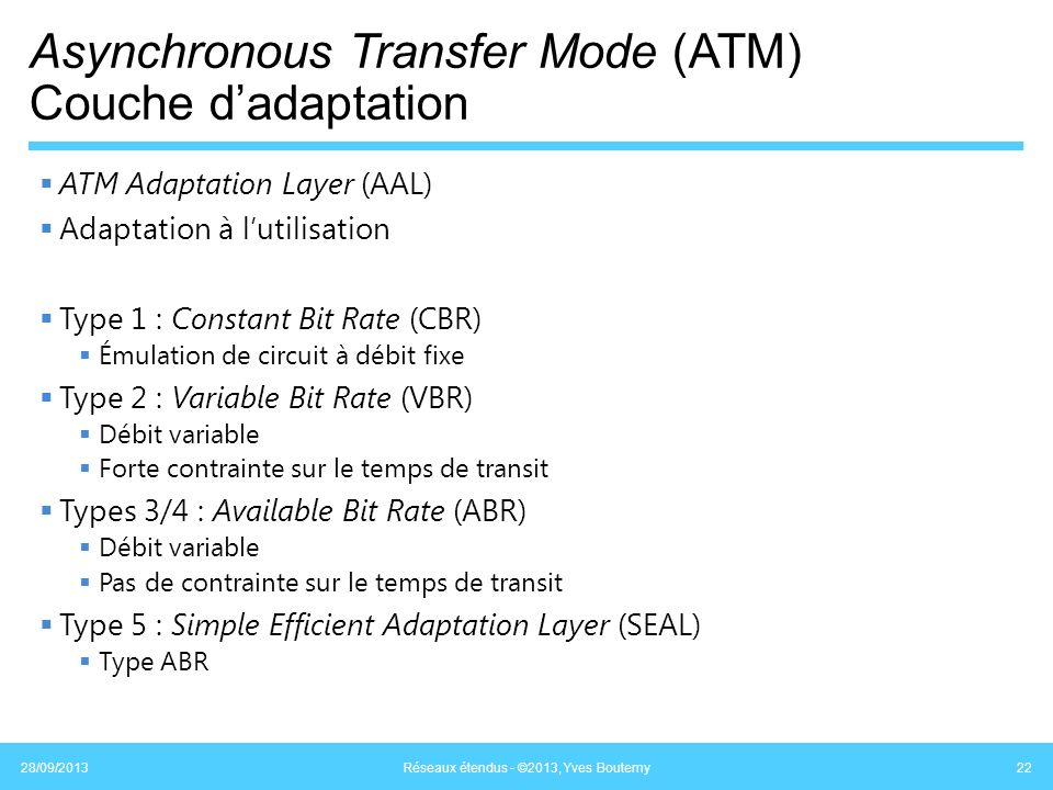 Asynchronous Transfer Mode (ATM) Couche d'adaptation